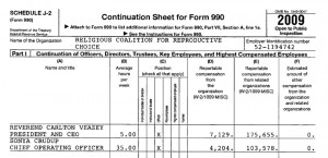 Rev. Carlton Veazey's Sleazy Salary of $182,784 for 5 hrs of work/week